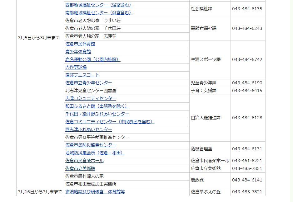 20200311佐倉市 施設休館3