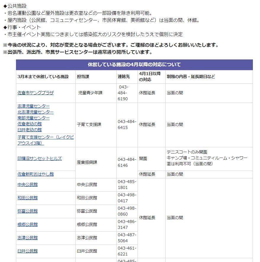 202004佐倉市内公共施設休館状況2