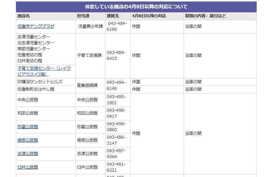20200407佐倉市内公共施設対応2