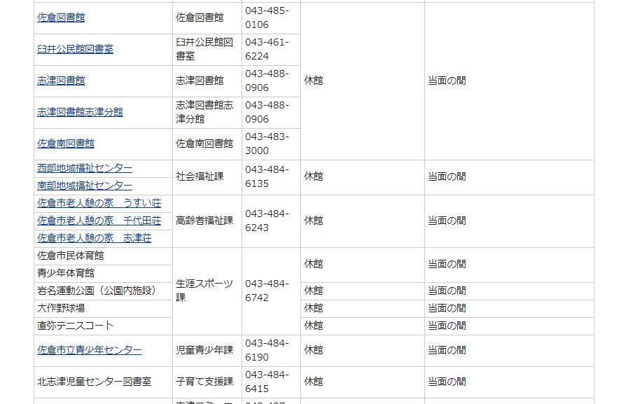 20200407佐倉市内公共施設対応3