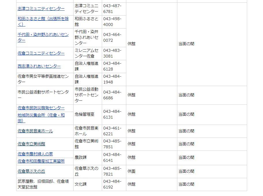 20200407佐倉市内公共施設対応4
