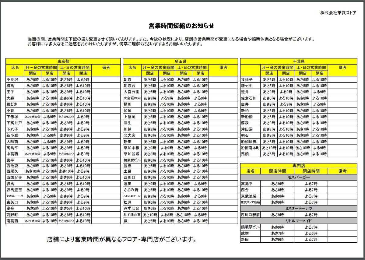 2020年4月25日 東武ストア佐倉石川店 営業時間短縮 変更