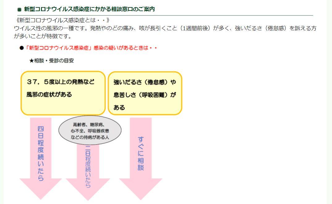 20200502 佐倉市 連休中の問い合わせ先 コロナウイルス感染症に係る問い合わせ等