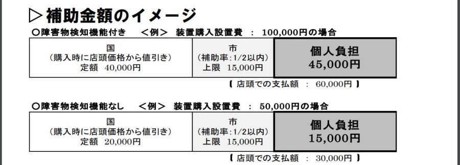 2020年6月18日 佐倉市 高齢者 安全雲煙支援装置 設置促進事業 補助金